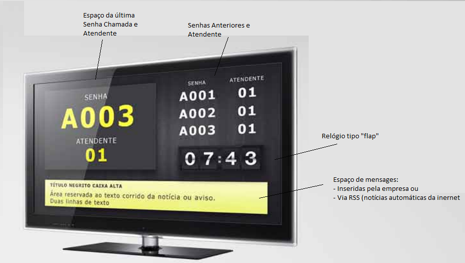 painel-tv